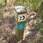 Signpost in Green Point Foreshore Reserve (402748)