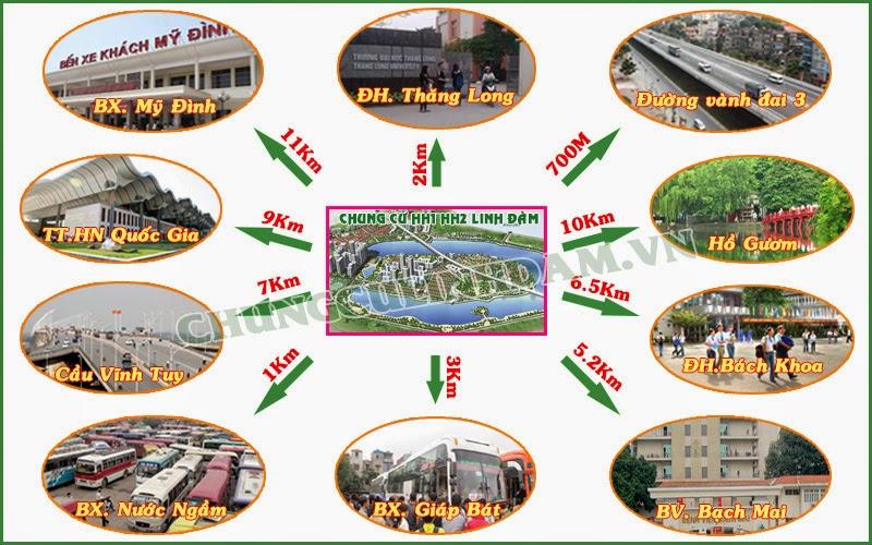 Liên kết vị trí Chung cư HH1-HH2 Linh Đàm
