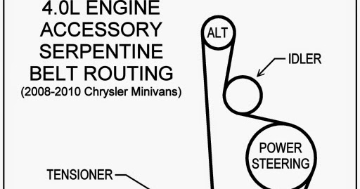 32 2000 Dodge Caravan Serpentine Belt Diagram