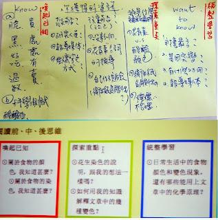 【樂活教學】精緻學習-跨領域多文本的讀書會設計 —要教的是「方法」,不是「文本」---研習心得分享第二回