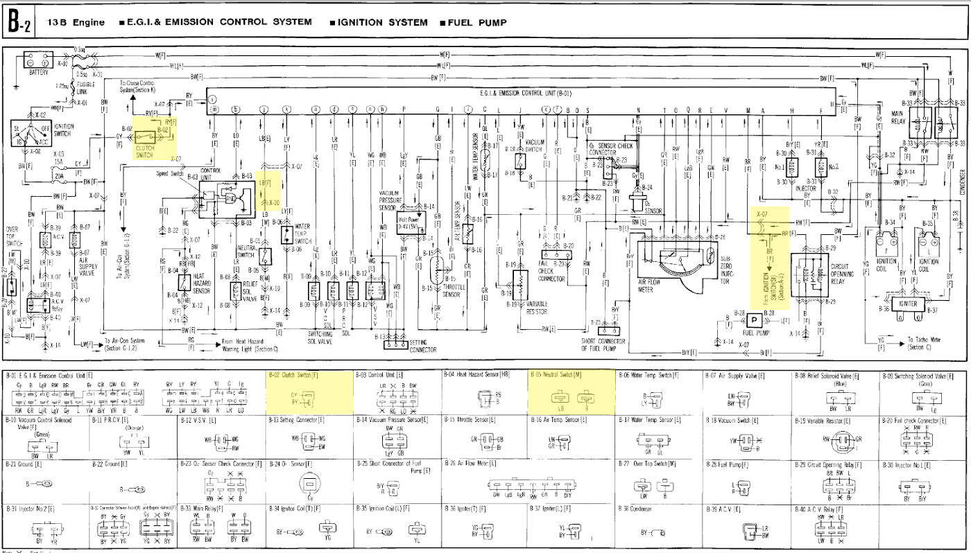 rx7 fc wiring diagram rx7 printable wiring diagram database rx7 wiring diagram fc wire diagram source