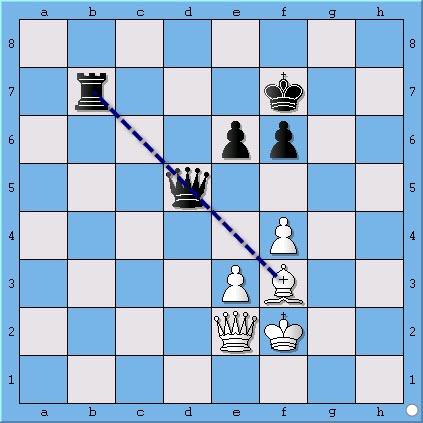Học cờ vua | Đòn xiên quân