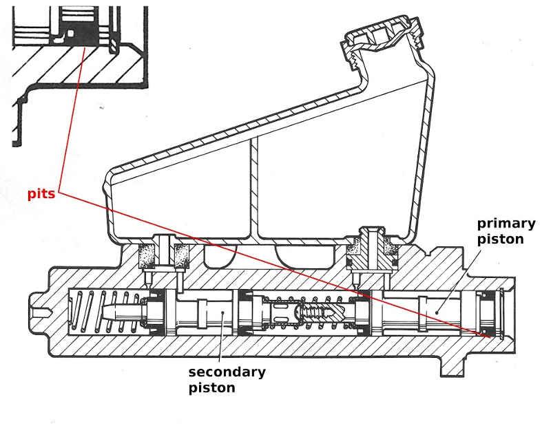 lockheed clutch master cylinder diagram