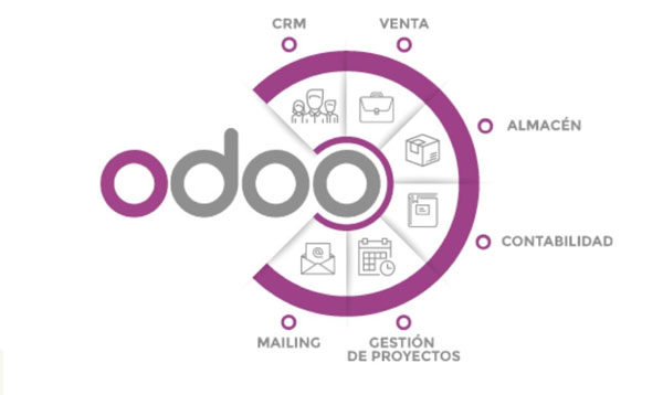 Quản lý nguồn lực doanh nghiệp thông minh hơn với phần mềm Odoo