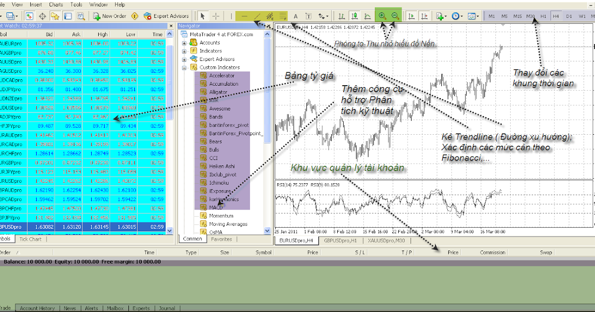 Forex affiliate tips
