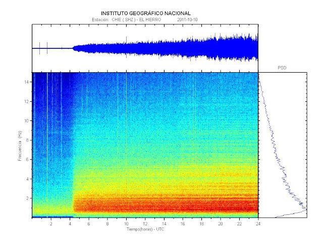 Imágen en la que se muestra el registro sísmico donde se ve el inicio del tremor