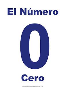 Lámina para imprimir del número cero en color azul
