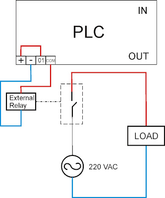ddc control wiring diagram with Plc Output Relay Wiring on Air Bag  ponents Scat also Honda Hr215 Parts Diagram Html as well Porsche Cayenne V8 Engine besides Plc Output Relay Wiring furthermore Gas Valve Specifications.