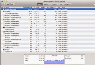 High CPU usage for google talk chrome plugin on Mac when