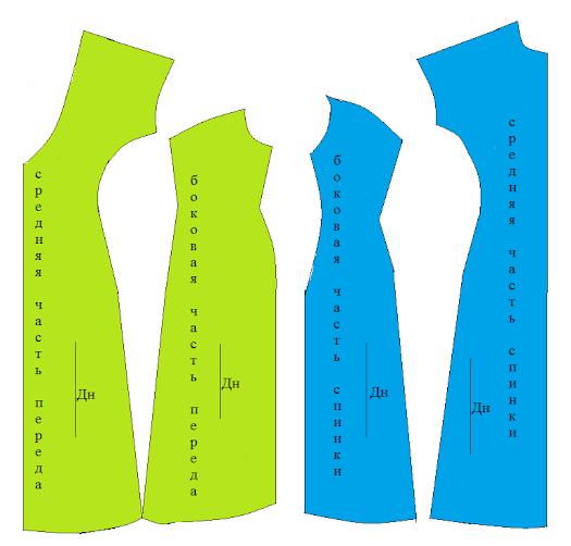 plate+s+relefom+ot+proymu1 Выкройка платья с рельефами от проймы