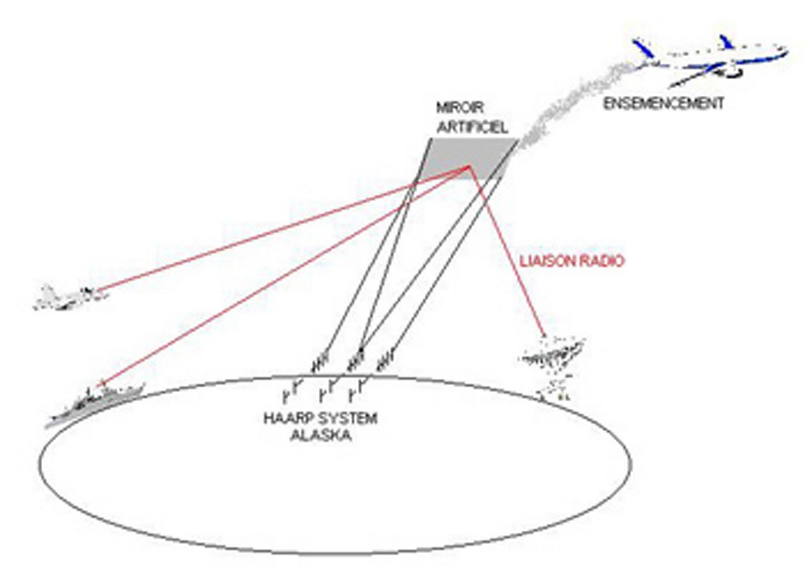 hyperborean vibrations  a new theory for the causes of