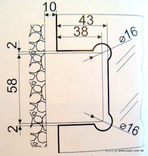 CH811-圖表