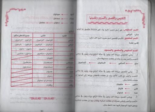 الميسر في اللغة العربية 2متوسط وفق المنهاج الجديد Photo%2520016.jpg