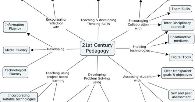 Teaching Skills Resume Sample