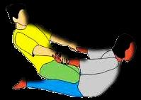 Massagem tailandesa por acesso remoto