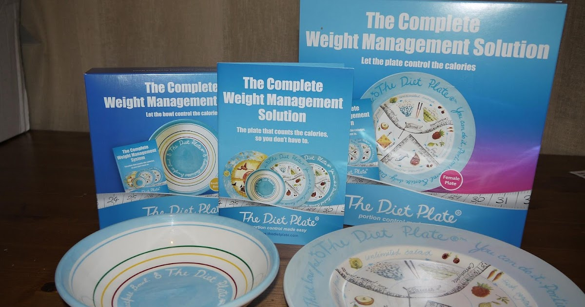 Inside the Wendy House: The Diet Plate