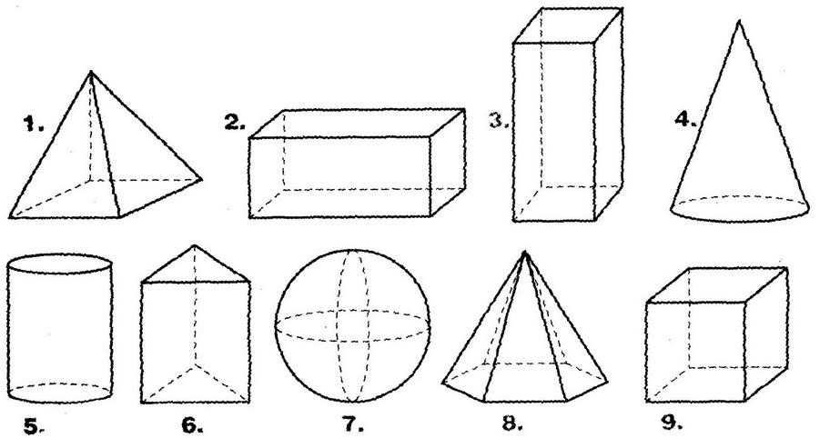 Tipos de figuras geométricas y sus nombres - Imagui