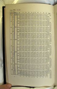 Tabla de logaritmos para exponentes de cinco cifras.