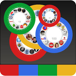 G+ Shared Circles Directory for Pages