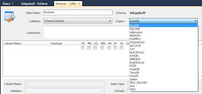 Crear tabla en base de datos de MySQL Server 5.6 con MySQL Workbench