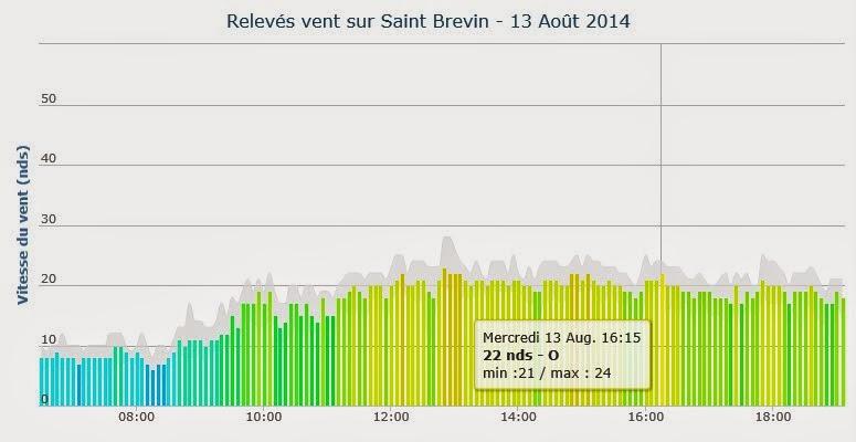 Vers l'estuaire de la Loire (Pornichet/LaBaule, St Brévin...) au fil du temps... - Page 5 002