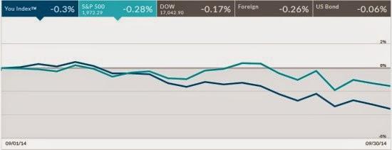 S&P 500 net worth cash flow