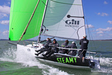 J/80 worlds sailing