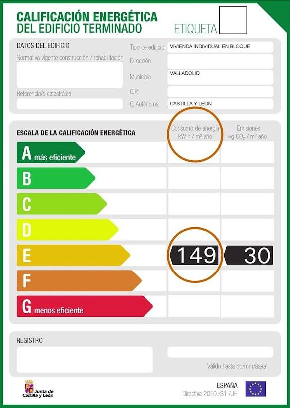 medidas de mejora caldera de condensacion etiqueta energetica