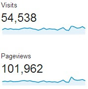 December 2013 pageviews Happy New Year!