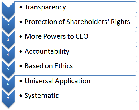 Features of corporate governance