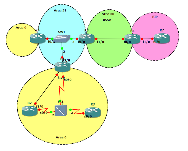 c5ospf1.png