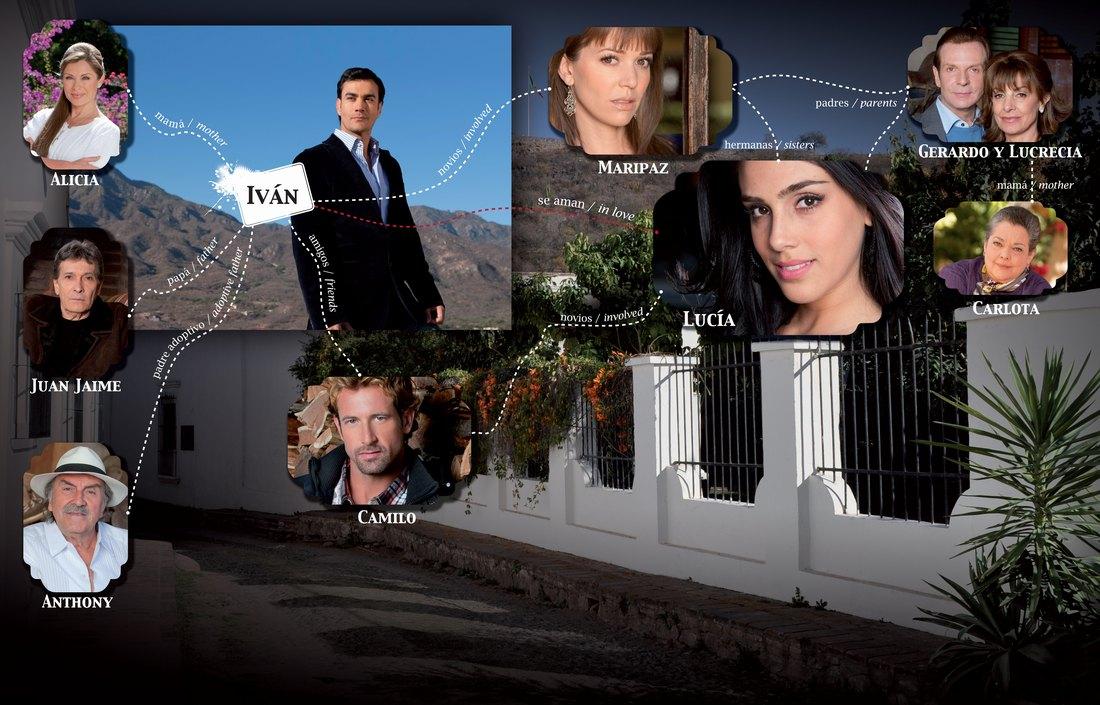 Folleto La Fuerza del Destino | Telenovela Tv Series