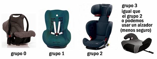 C mo elegir una silla para el coche las aventuras de una for Mejor silla coche bebe grupo 1 2 3