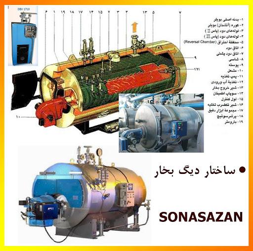 تجهیزات مولد بخار – دیگ بخار – سونای بخار