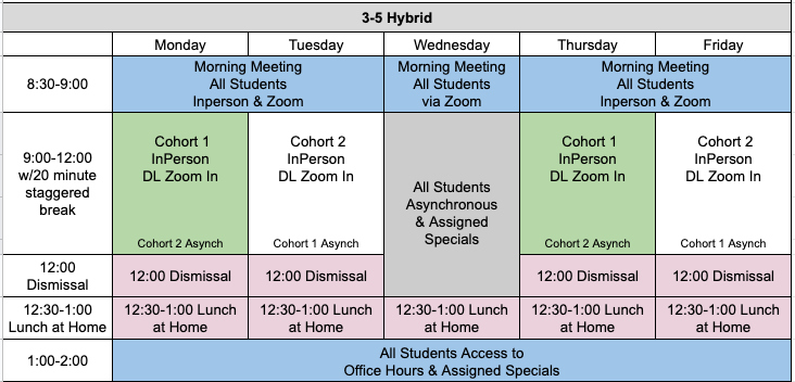 This schedule outlines third - fifth grade instruction for those students participating in hybrid learning.