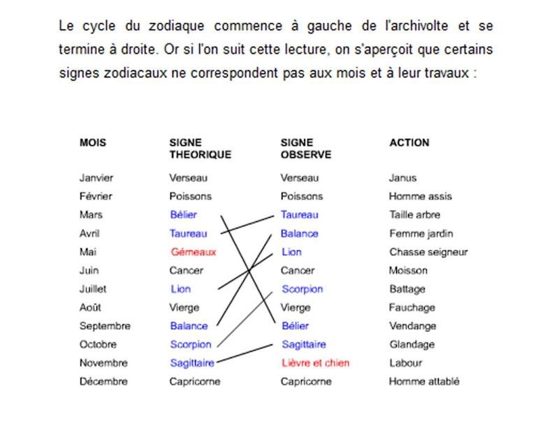 Calendario románico - Página 4 Explicacion