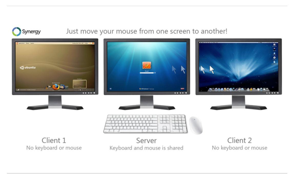 Come controllare 2 Pc con 1 solo mouse e una sola tastiera