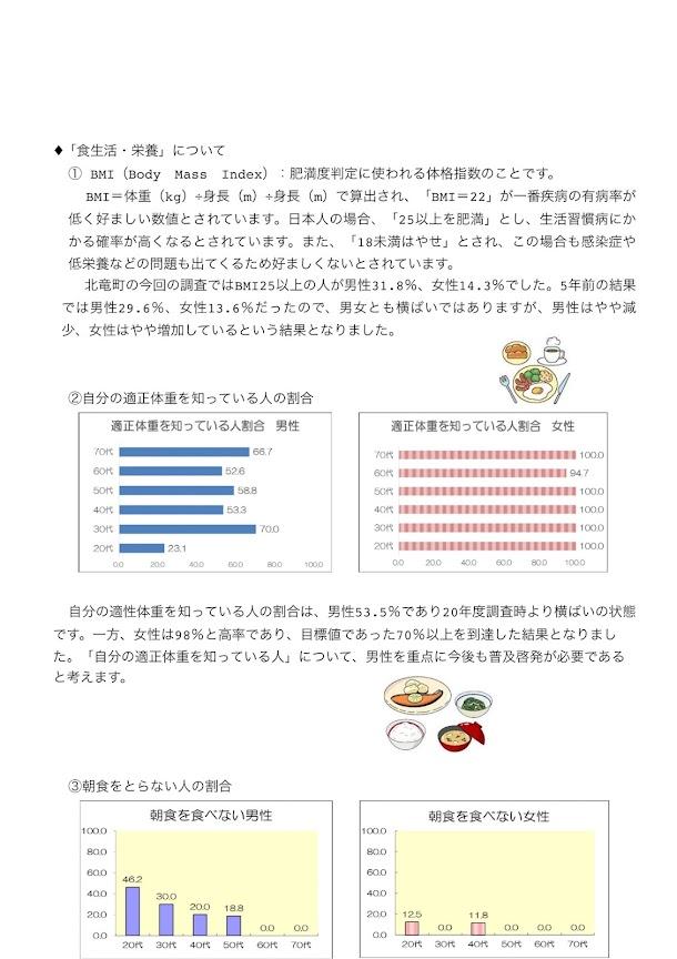 平成26年度北竜町健康意識調査報告書_03