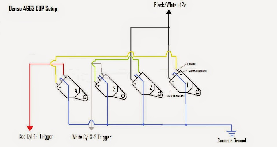 Cop K20 Coil Pack Wiring Diagram 1982 Datsun 280z 4g63t At: Mitsubishi Galant Vr4 Wiring Diagram At Hrqsolutions.co