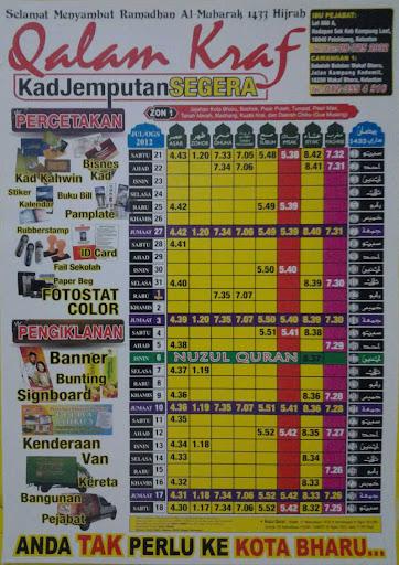 Jadual Waktu Imsak Dan Berbuka Bagi Negeri Kelantan 1433/2012
