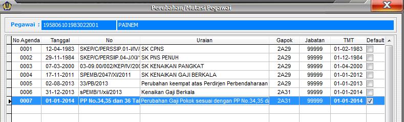 Perubahan untuk PNS