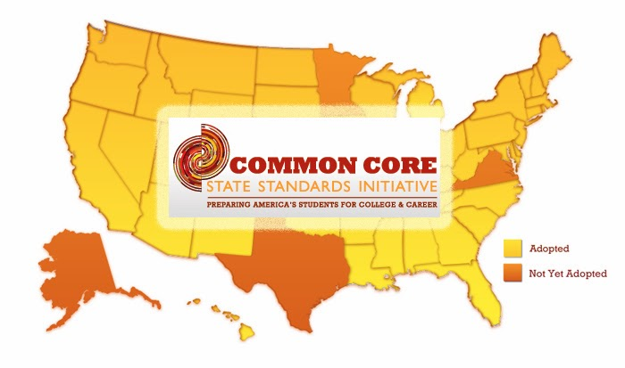 Hang on to your hat: try to make sense of Common Core curriculum