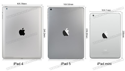 iPad5 iPad4 iPad mini Case http://sw-box.com