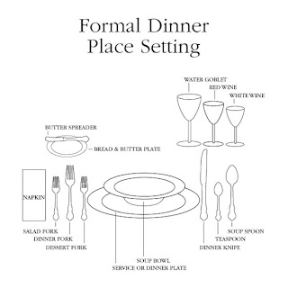 Global Image Management Tip Of The Day Dining Etiquette