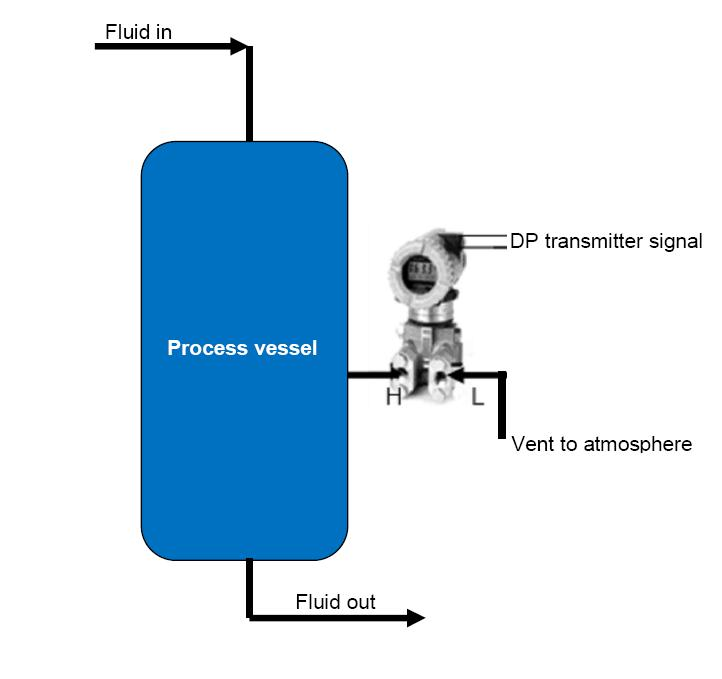 applications  dp transmitters learning instrumentation  control engineering
