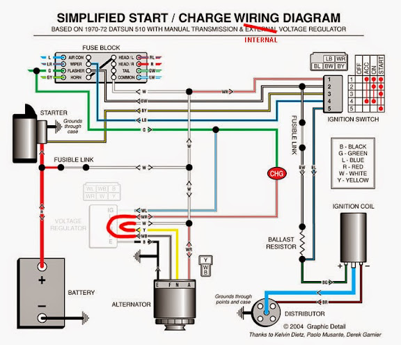 wiring_diagramIR burnt alternator wire after 3 hour drive page 4 620 ratsun datsun 620 wiring harness at creativeand.co