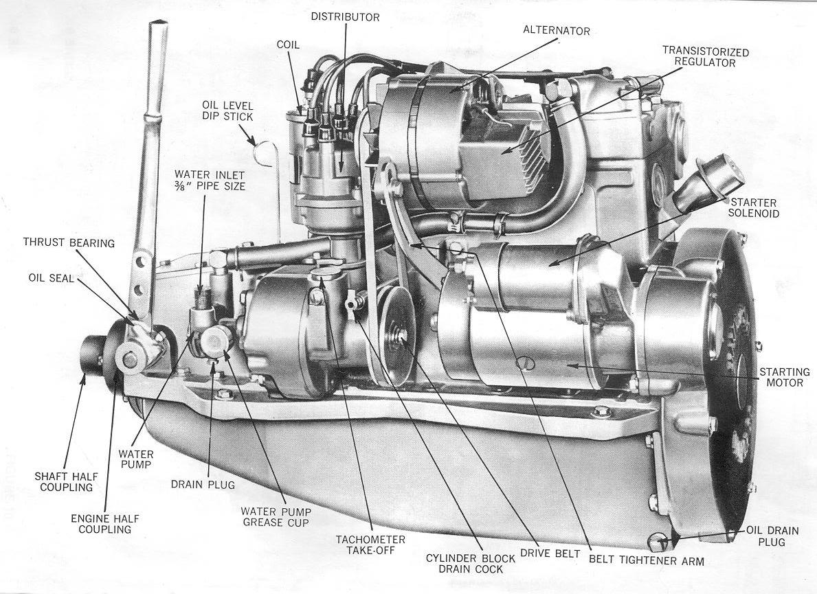 motorola marine alternator wiring diagram motorola marine alternator wiring marine wiring diagrams car on motorola marine alternator wiring diagram