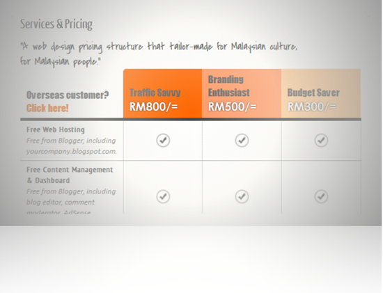OTK Blogger Web Design: Malaysia Web Design Services and Pricing
