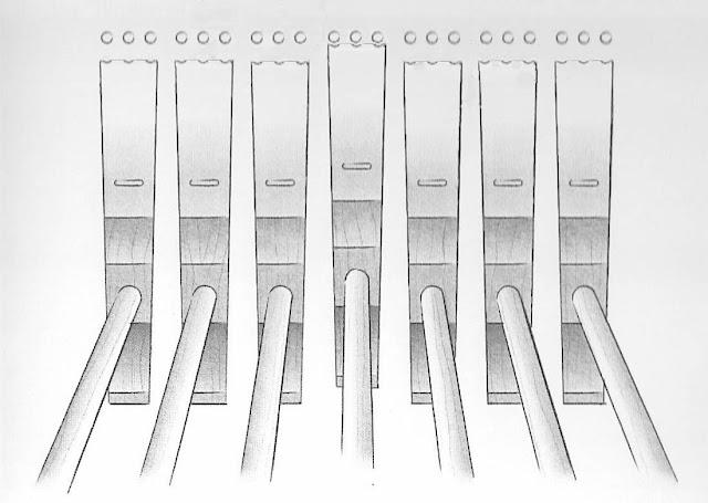 Les marteaux bien alignés provoquent une usure régulière des marteaux