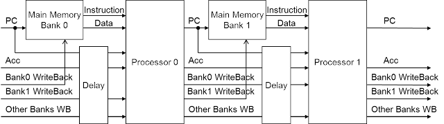 dual_block_en.png